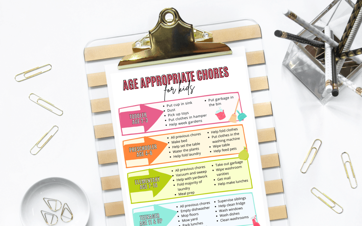 Giant Chore List for Kids By Age (Age-Appropriate Chores For Kids)